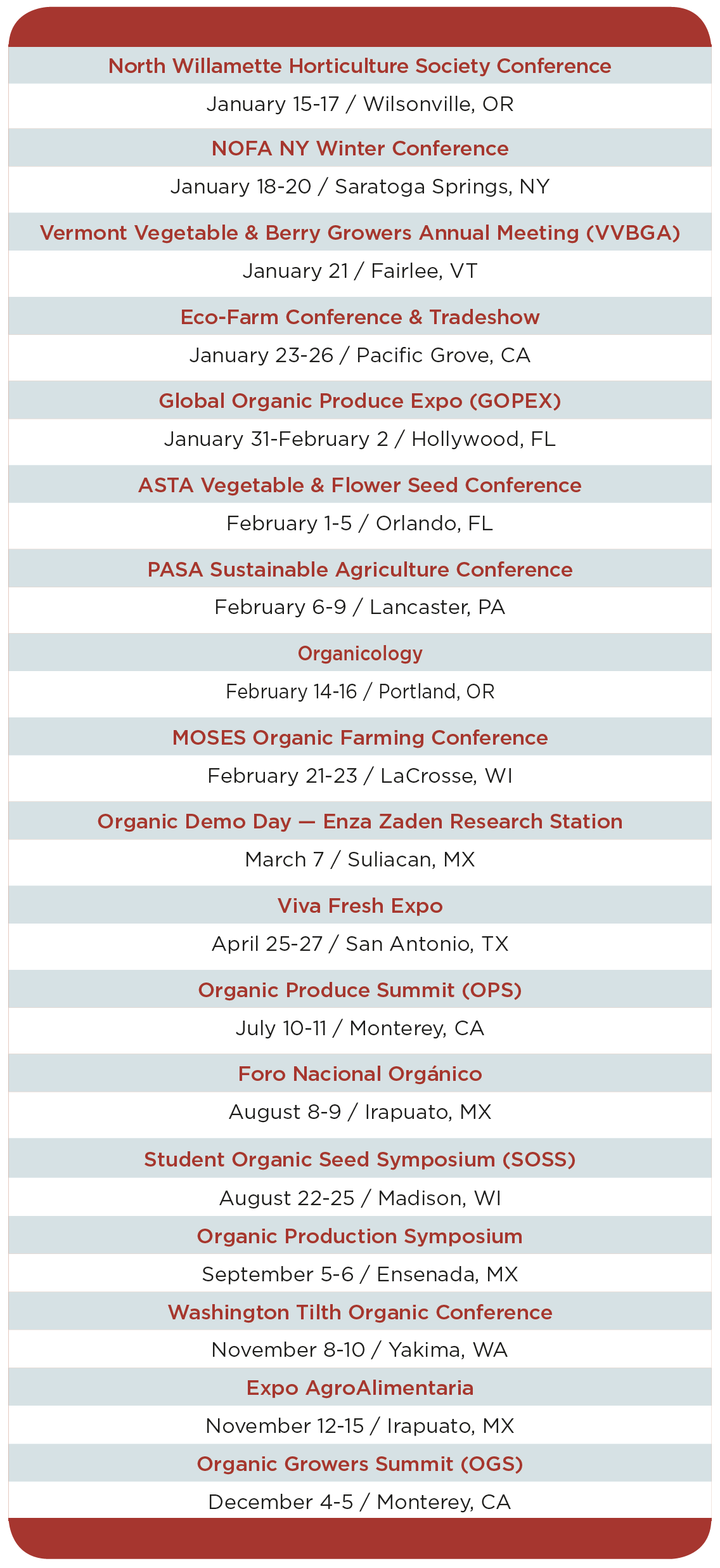 Organic Conferences 2019